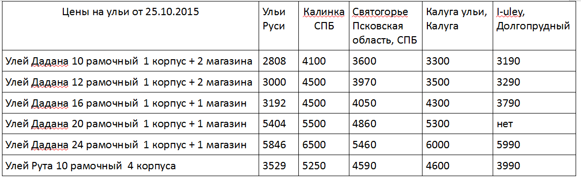 http://rusuley.ru/images/Price25102015.png